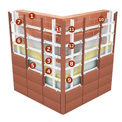 Sisteme de fatada Architon Ceram Double Thick Wall - Sistem Orizontal